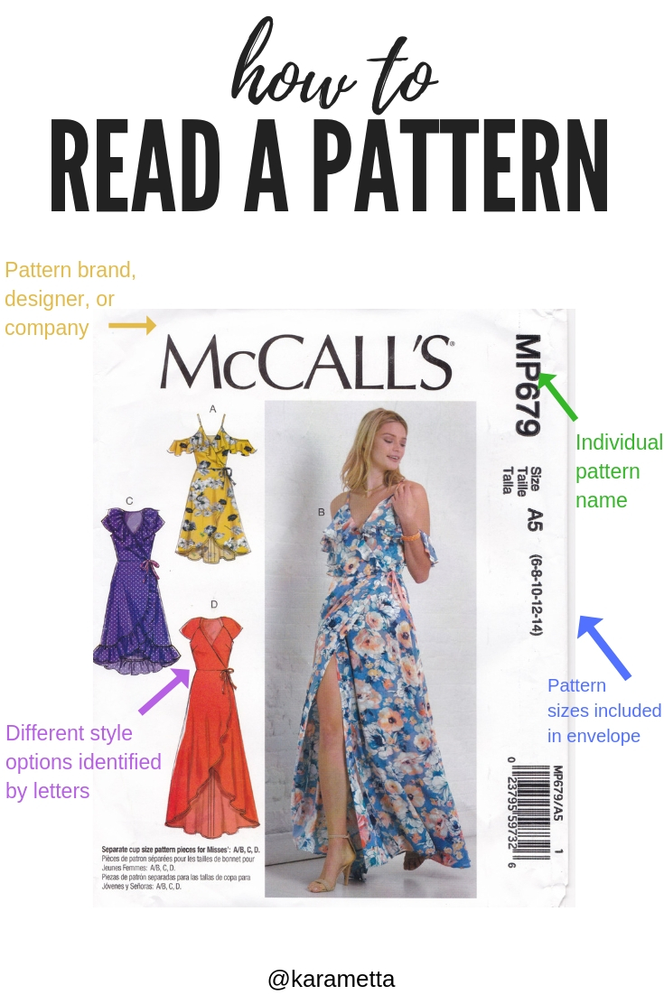 How to read a sewing pattern. Wish I would have paid more attention to this when I first started sewing.
